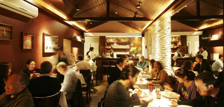 Controlle for Crear restaurante